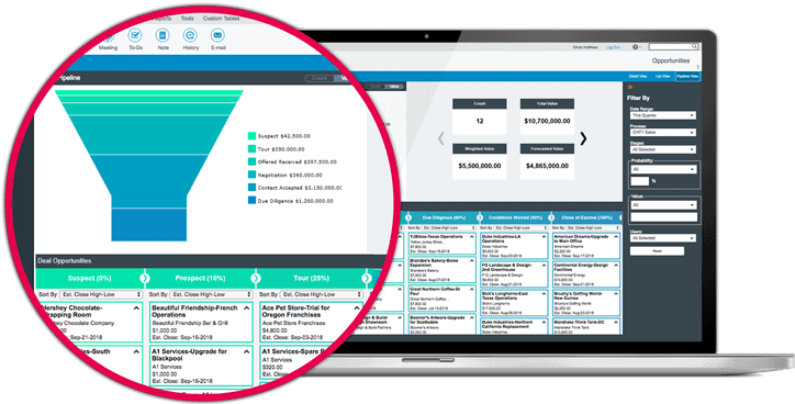 CRM for Commercial Real Estate Pipeline Dashboards