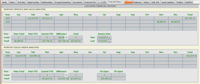 Sage 50 Financial History in Act Premium